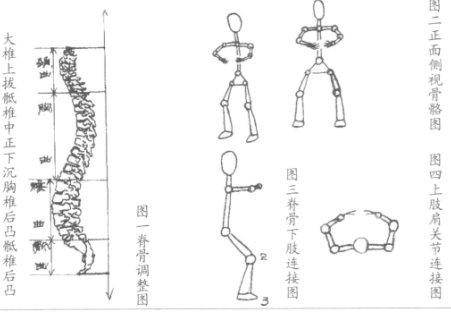 结构模式中的抻筋拔骨——图解静态