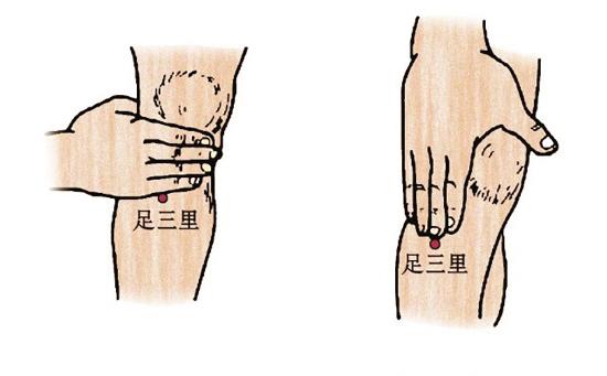 艾灸穴位图 祛病延年的6大穴位