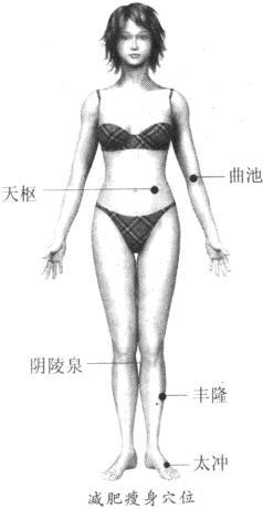经络养生妙计 6大穴位缓解身体不适