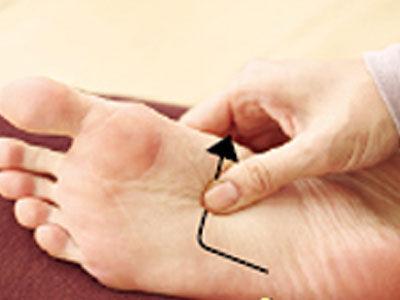 经络按摩治便秘 手指与脚底按摩图解