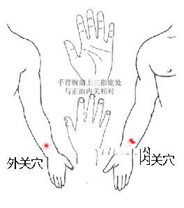 人体穴位高清图及详细按摩手法